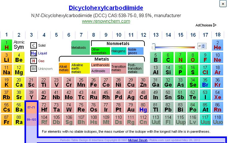 Tabla periodica dinamica completa choice image periodic table and tabla periodica dinamica de los elementos quimicos gallery tabla periodica dinamica completa choice image periodic table urtaz Gallery